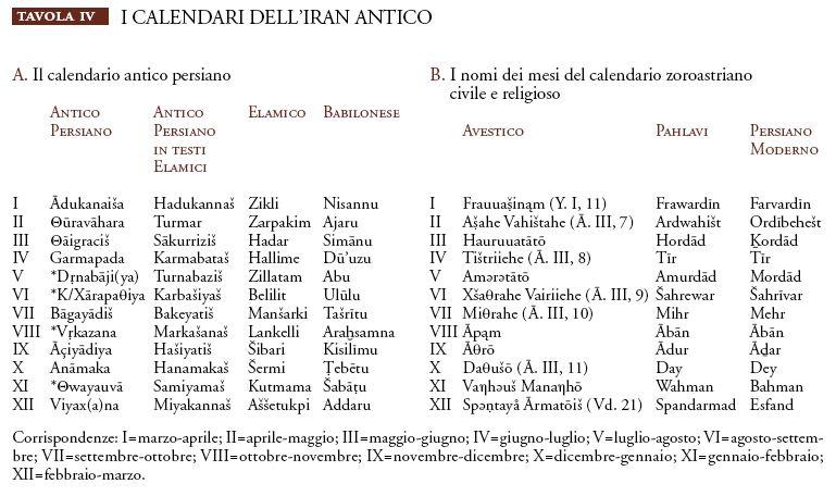 Calendario Persiano Conversione.Rivista Solido Archivi Simone Fontana S Blog