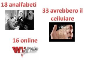 18 analfabeti, 33 con cellulare, 16 online