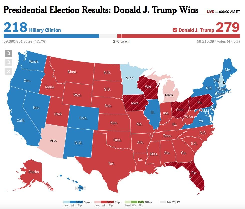 I risultati delle elezioni americane.